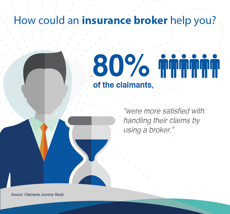 insurance_broker_saves_me_time